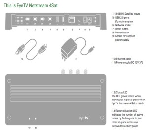 eyetv_netstream4Sat_unit